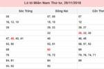 Dự đoán KQXSMN 29/11/2018 – Dự đoán kết quả xổ số miền Nam hôm nay ngày 29/11/2018