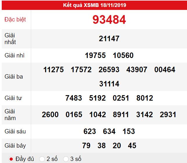 XSMB ngày 18/11 có số 84 may mắn